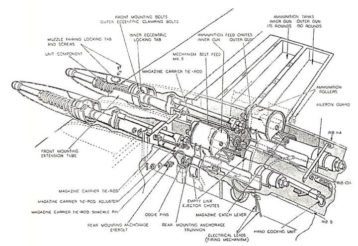 The Hispano Cannon  Variants &amp; Technology